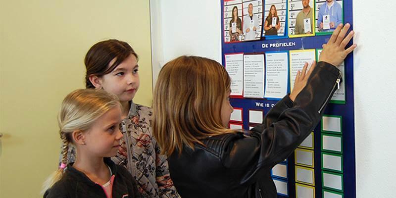 De verdachten worden door de kinderen op een poster geplakt